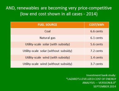 Fuel sources.lowest costs.2014